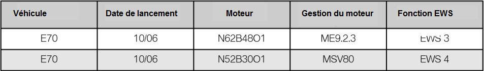 Systeme-d-acces-a-la-voiture-3-E70.png