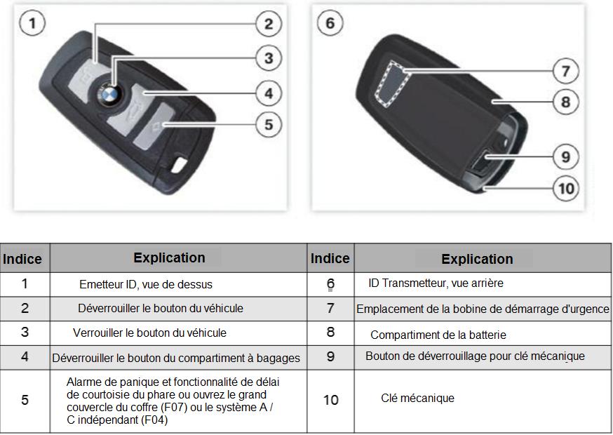 Systeme-d-acces-a-la-voiture-4-F01.png