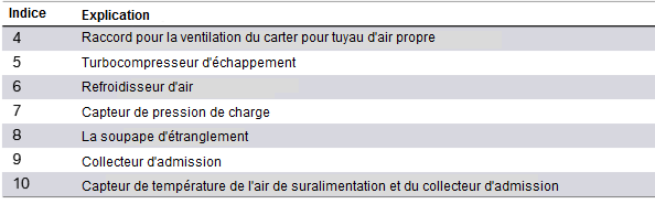 Systeme-d-admission-d-air-2.png