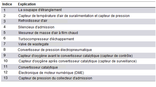 Systeme-d-admission-d-air-et-d-echappement-2.png