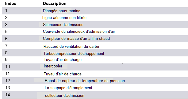 Systeme-d-admission-et-d-echappement-d-air.png