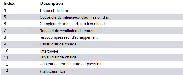Systeme-d-admission-et-d-echappement-d-air_3.png