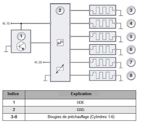 Systeme-de-bougie-de-prechauffage-2.png