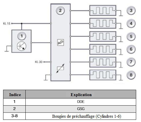 Systeme-de-bougie-de-prechauffage-2_20180422-2006.png