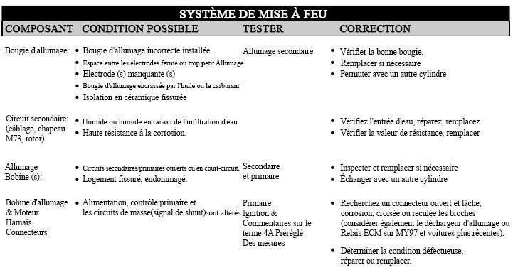 Systeme-de-mise-a-feu.png
