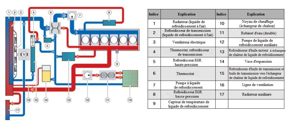 Systeme-de-refroidissement-2.png