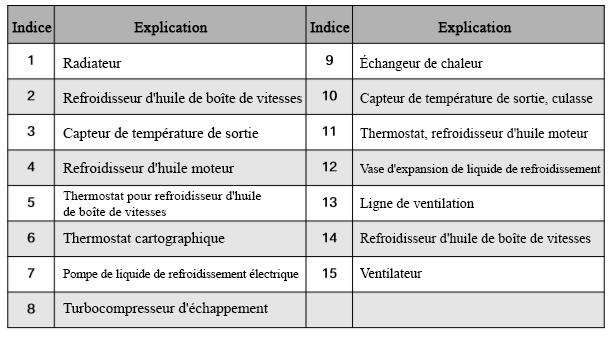 Systeme-de-refroidissement-2_20180728-1250.png