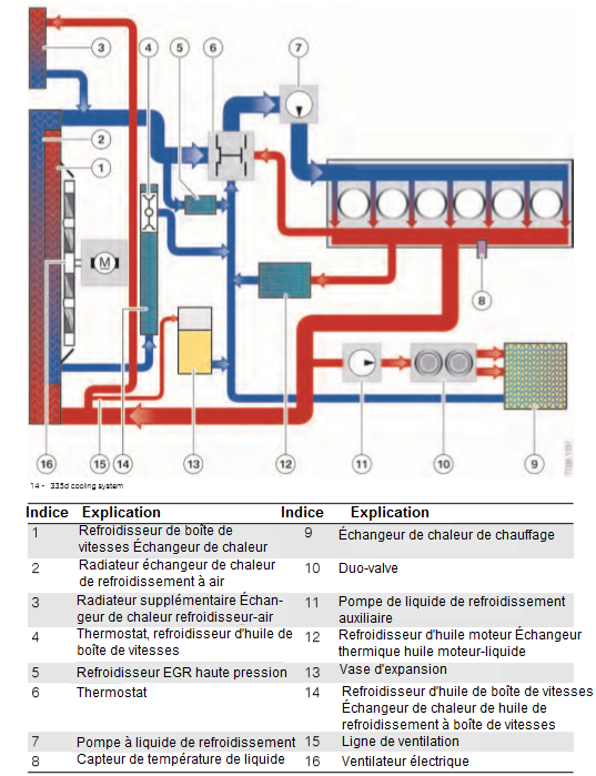 Systeme-de-refroidissement-335d.png