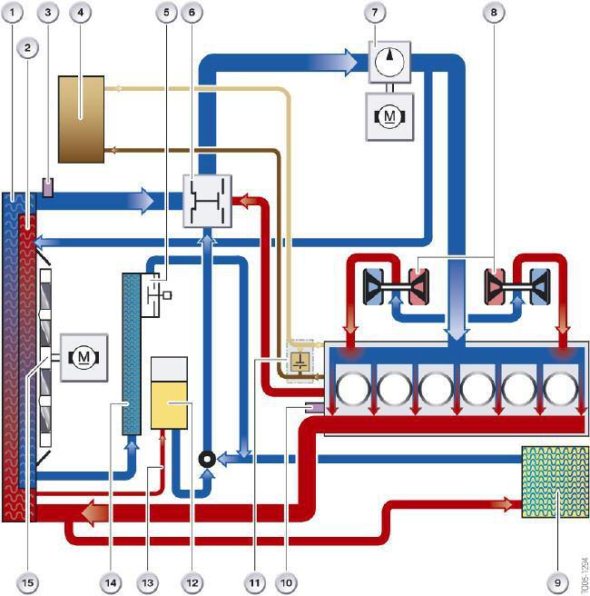 Systeme-de-refroidissement-N54.jpg