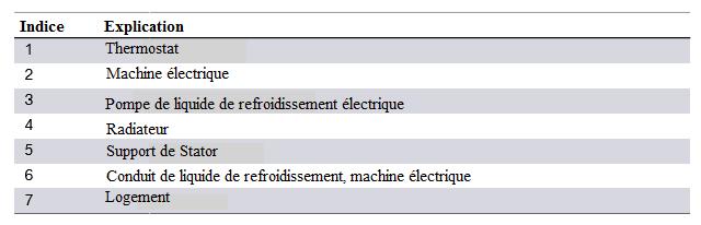 Systeme-de-refroidissement-de-machine-electrique-F10H-2.png