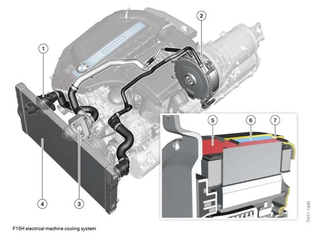 Systeme-de-refroidissement-de-machine-electrique-F10H.png