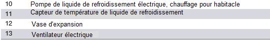 Systeme-de-refroidissement-pour-moteur-2.png