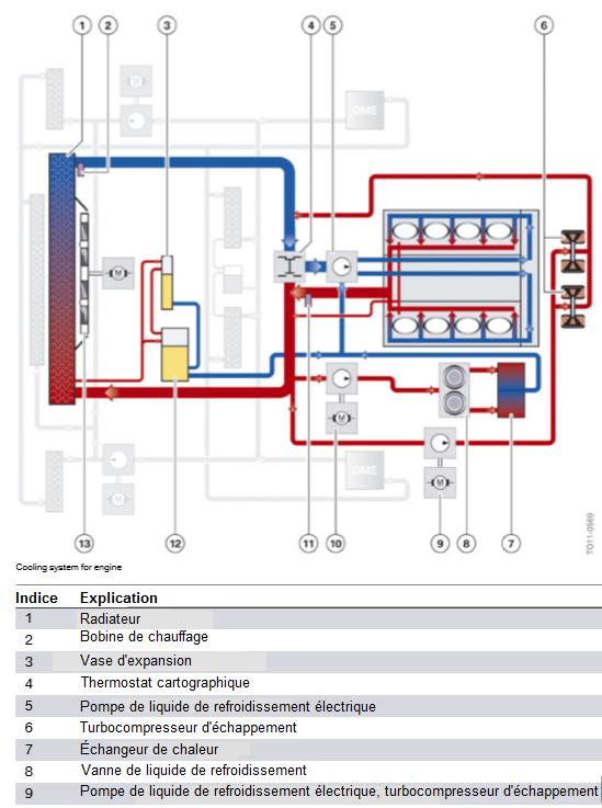 Systeme-de-refroidissement-pour-moteur.png