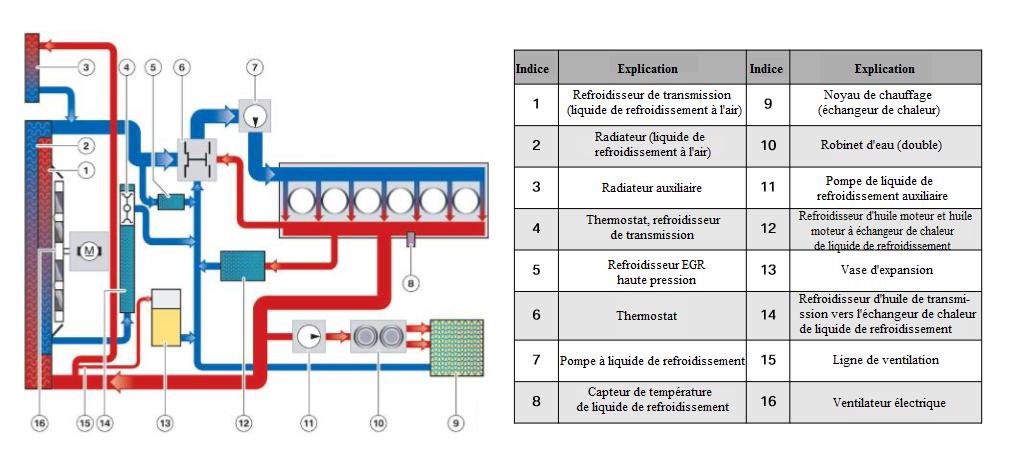 Systeme-de-refroidissement_20180422-2059.png