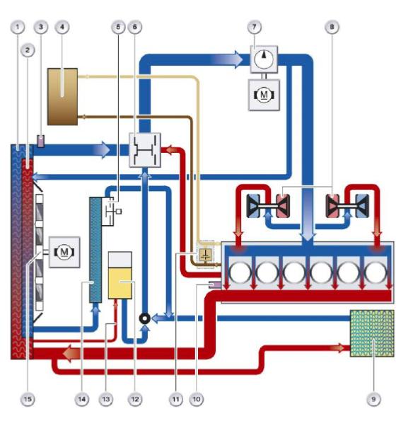 Systeme-de-refroidissement_20180728-1250.png