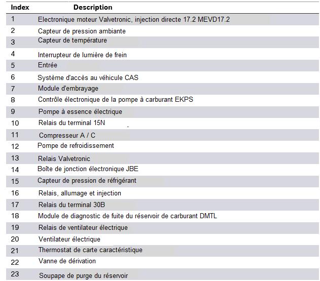 Systeme-electrique-du-moteur.png