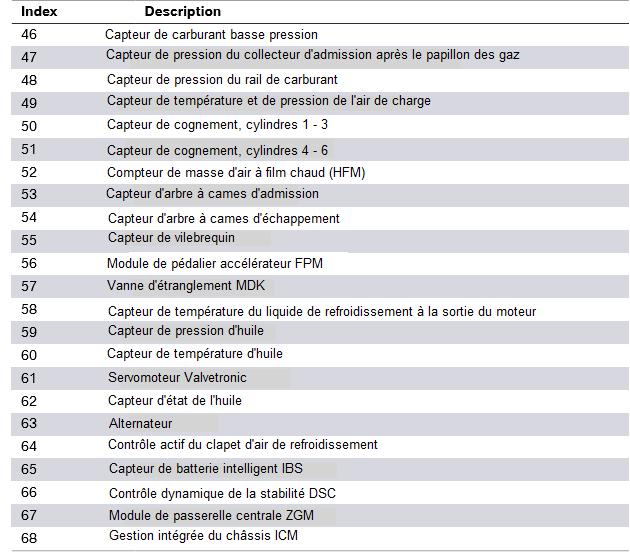 Systeme-electrique-du-moteur_-a.png
