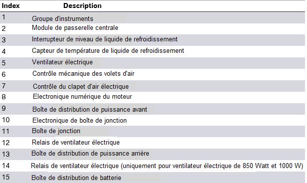 Systeme-electrique-du-moteur_1.png