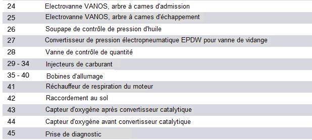 Systeme-electrique-du-moteur_1_20171004-1410.png