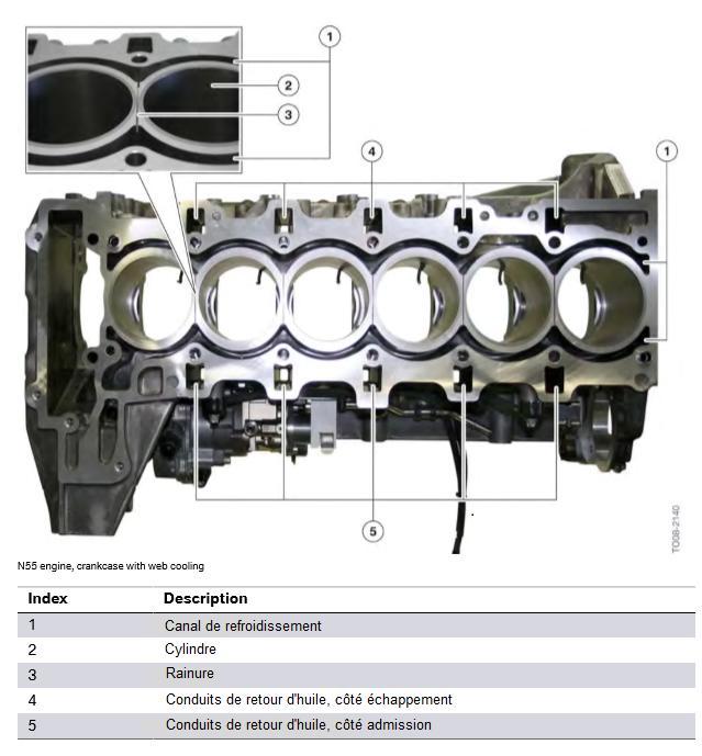 Systeme-mecanique-du-moteur_.jpeg