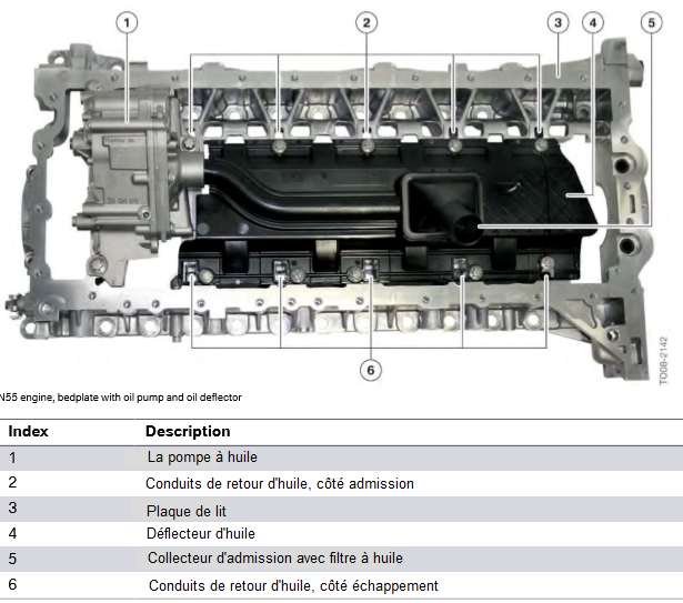 Systeme-mecanique-du-moteur_12.png