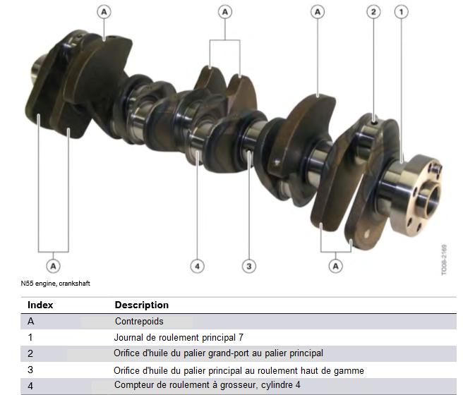 Systeme-mecanique-du-moteur_13.png