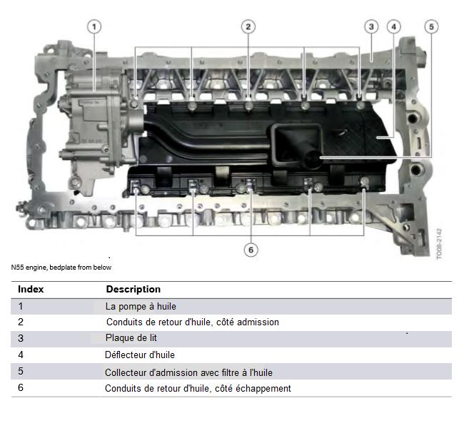Systeme-mecanique-du-moteur_2.png
