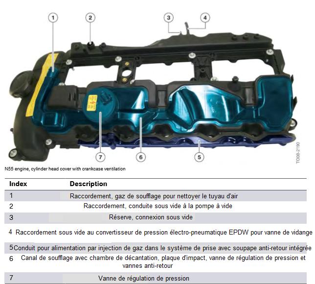 Systeme-mecanique-du-moteur_6.png