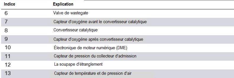 Systemes-d-admission-d-air-d-echappement.png