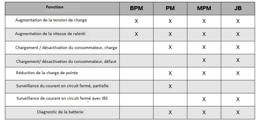 Systemes-de-gestion-de-l-energie.png