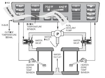 Systemes-de-temperature-de-liquide-de-refroidissement-typiques.png