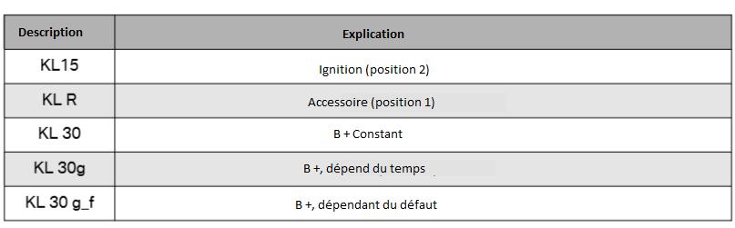 Terminal-30g---activation-par-la-CAS.png