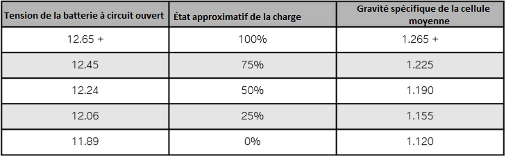 Test-de-l-etat-de-charge.png
