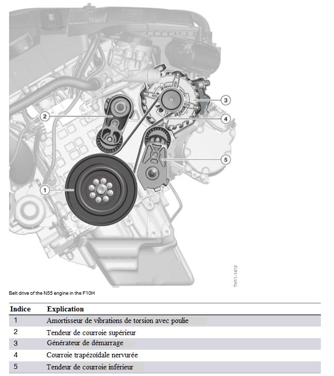Transmission-par-courroie-du-moteur-N55-dans-le-F10H.png
