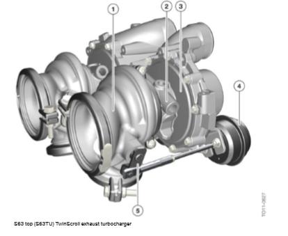 Turbocompresseur-d-echappement.png