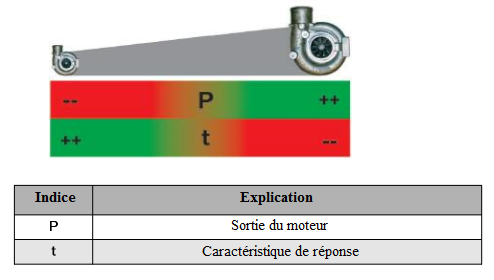 Turbocompresseur-d-echappement_20180421-2145.png