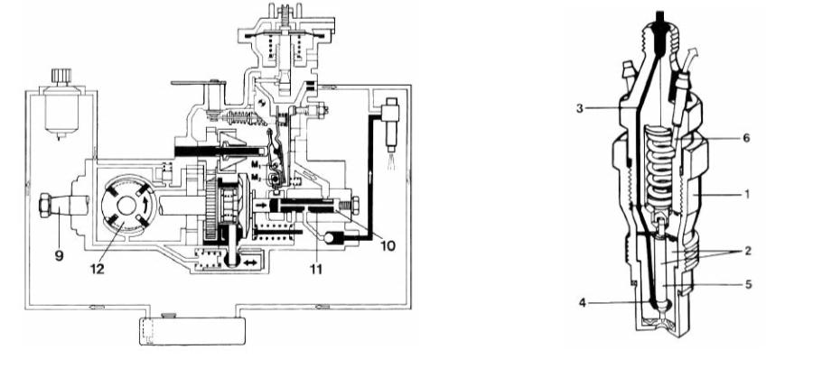 Type-de-distributeur-Diesel-Injection.png