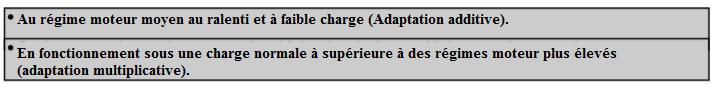 Valeurs-d-adaptation_20181005-0444.png