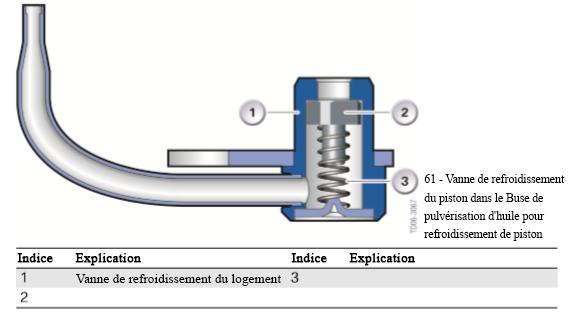 Vanne-de-refroidissement-du-piston-dans-la-buse-de-pulverisation-d-huile-pour-le-refroidissement-du-