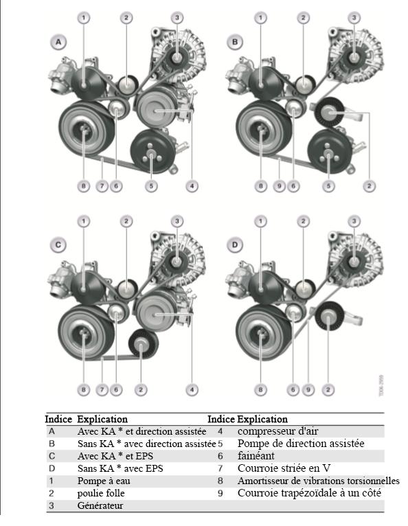 Variateurs-a-courroie-du-moteur-N47