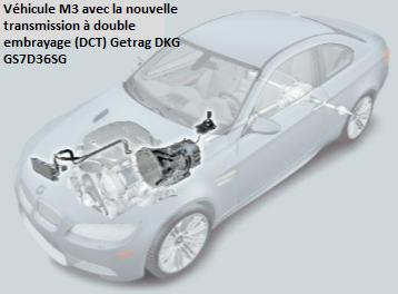 Vehicule-M3-avec-la-nouvelle-transmission-a-double-embrayage-Getrag-DKG-GS7D36SG-MDCT.png
