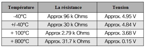 Version-avec-deux-capteurs-de-temperature-d-echappement.png