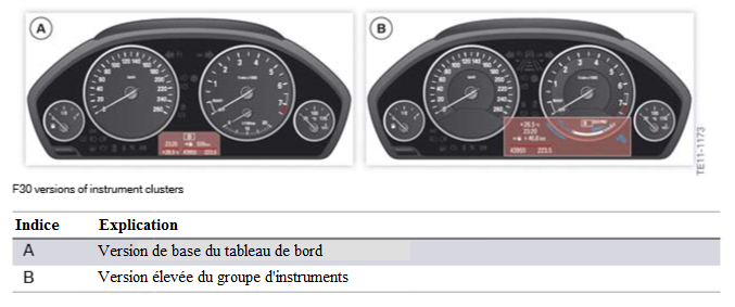 Versions-F30-des-grappes-d-instruments.png