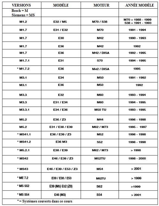 Versions-du-controle-de-gestion-du-moteur.png