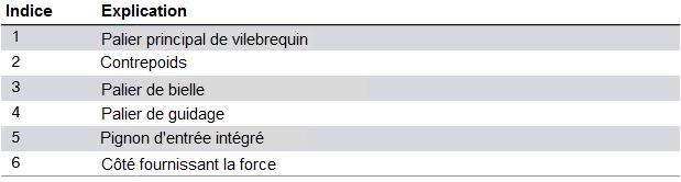 Vilebrequin-du-moteur-B58-2.png