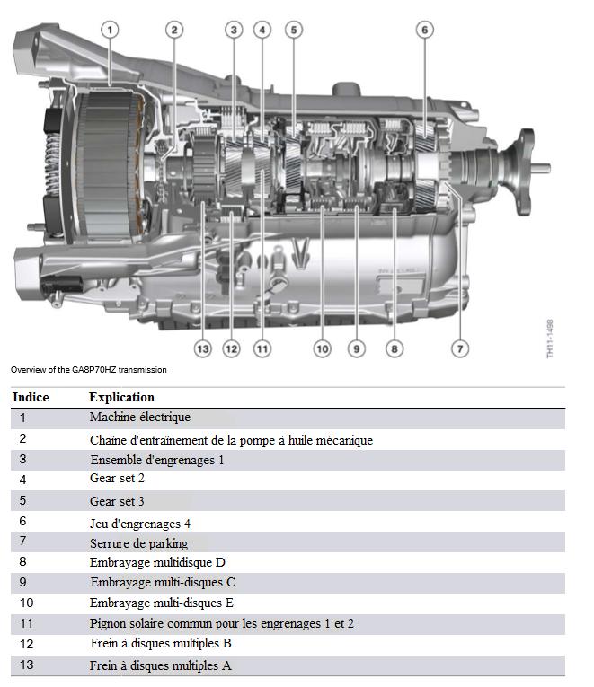 Vue-d-ensemble-de-la-transmission-GA8P70HZ.png