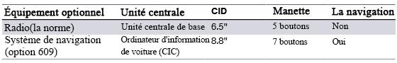 Vue-d-ensemble-des-unites-centrales-F30.png
