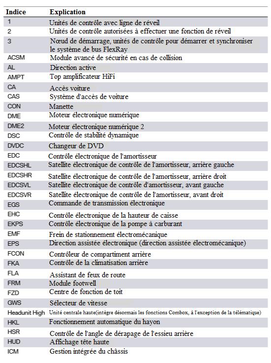 Vue-d-ensemble-du-bus-F01-F02-LCI-2.png