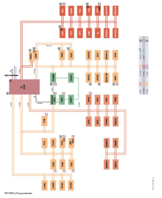Vue-d-ensemble-du-bus-F01-F02-LCI.png