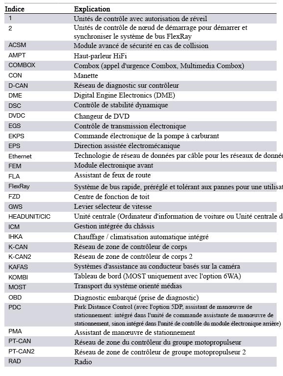 Vue-d-ensemble-du-bus-F30-2_20180714-1030.png